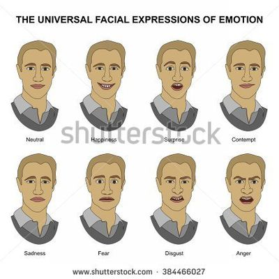 Types of nonverbal communication and body language