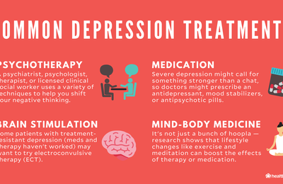 Types of Clinical Depression Treatments