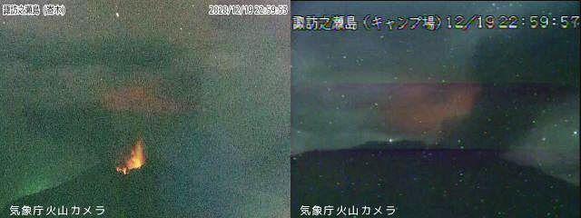 Suwanosejima -19.12.2020 / 33h59 - JMA webcam