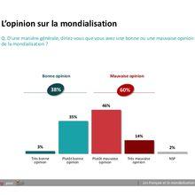 [RussEurope-en-Exil] France: le rejet massif de la mondialisation, par Jacques Sapir