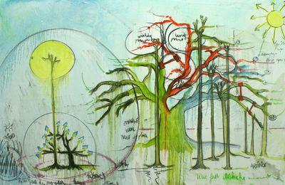 Exposition Installation Contemporaine: Fabrice HYBER « Habiter la forêt »