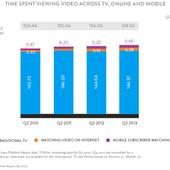 Pourquoi la télévision n'est pas encore prête pour la publicité programmatique-%post_id%