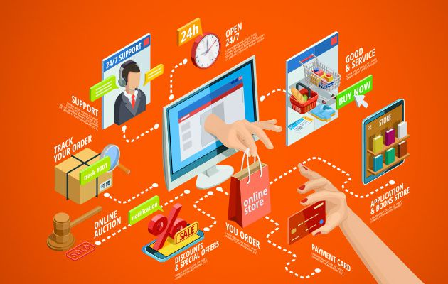 Magento 2 Features That Help In Product Selling