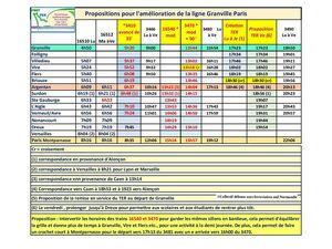 Propositions horaires sur Granville Paris et Paris Granville (cliquez sur les photos pour agrandir)