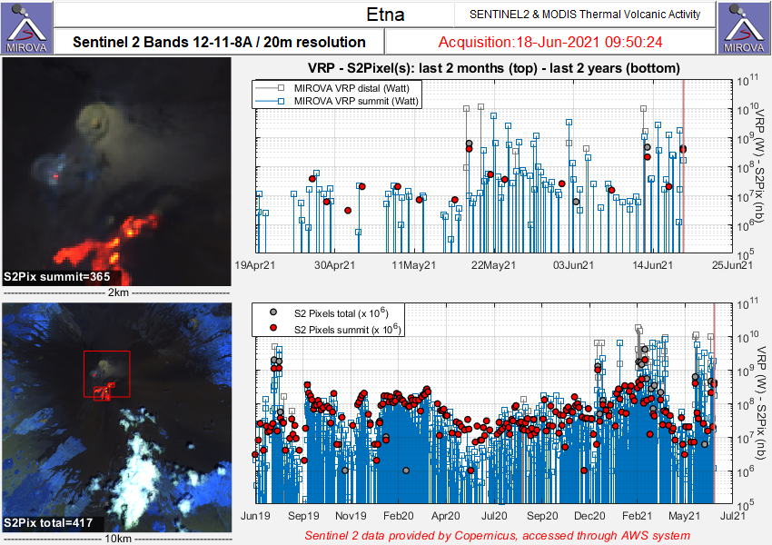 Etna - Thermal anomalies as of 06/18/2021 / 9.50 a.m. - image and data Sentinel-2 bands 12,11,8A & MODIS thremal volcanic activity - Doc. Mirova - one click to enlarge