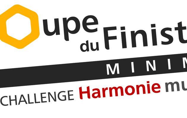 SELECTION DES MINIMES AU CHAMPIONNAT DU FINISTERE CHALLENGE HARMONIE MUTUELLE