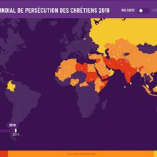 L'index mondial de la prersécution en 2019