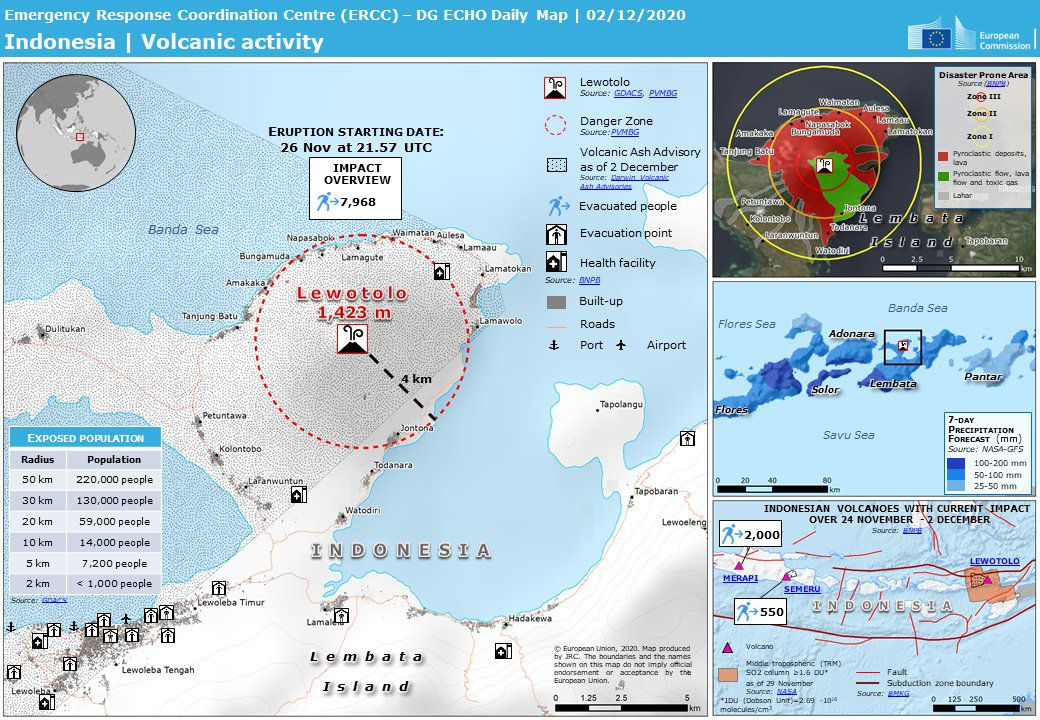 Volcanic activity in Indonesia and number of evacuations as of 02.12.2020 - Doc. ERCC - one click to enlarge