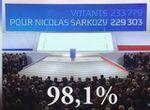 VIDEO. Nicolas Sarkozy critique le score de Marine Le Pen alors qu'il avait obtenu le même en 2007