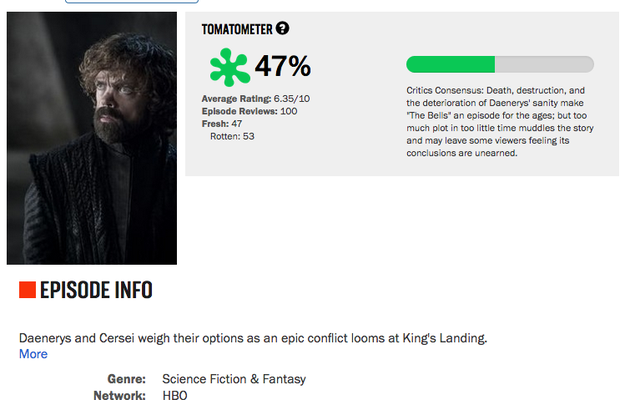 Game of thrones s8 rotten tomatoes