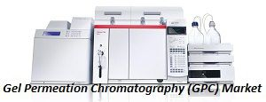 Gel Permeation Chromatography (GPC) Market Competition Insights And Opportunities During 2018 to 2023