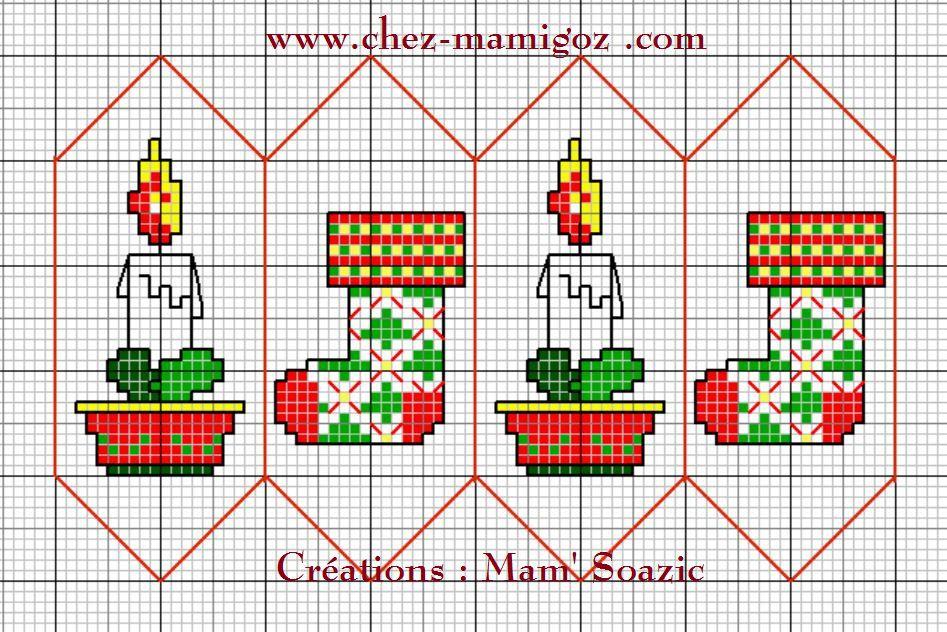 Déco Sapin de Noël 2021: Fuseau de Noël 2 et ses variantes