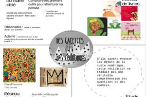 Série 7: Maths :Thème Des galettes et des couronnes