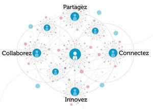 Territoires de marketing territorial et communication interne en paysage de MAP Made in France Stratégie