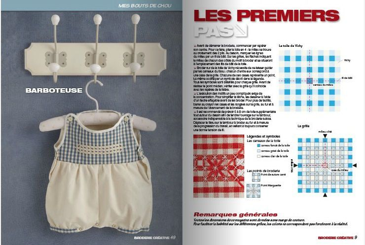 Broderie Créativa: Broderie Suisse