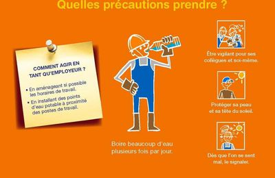 CANICULE ; ATTENTION DANGER !!!