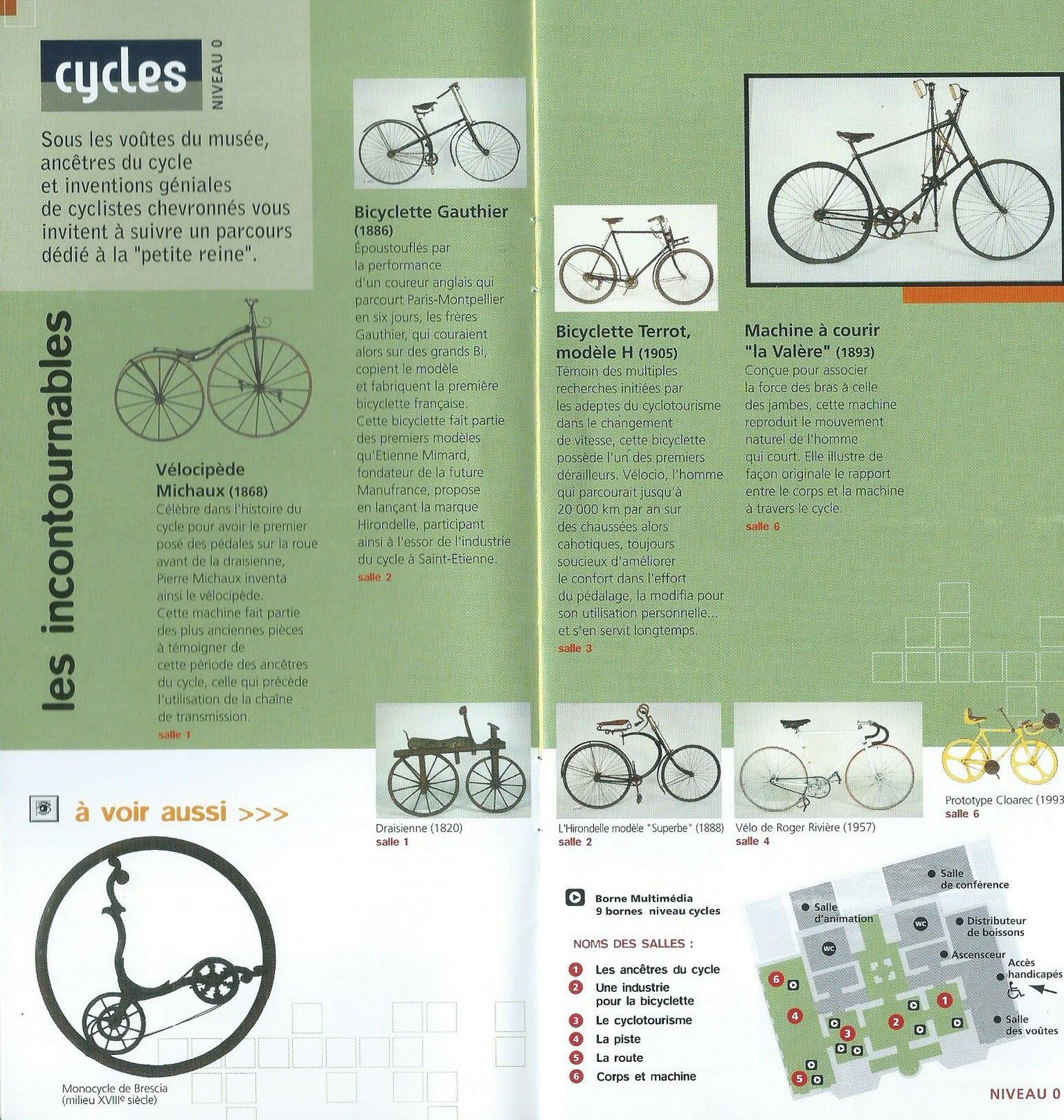 Parcours Cycles