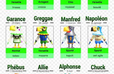Les personnages Animal Crossing New Horizons