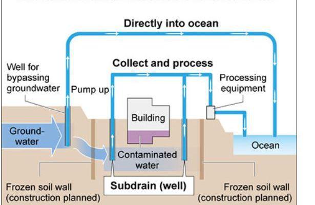 Fishermen approve TEPCO subdrain plan
