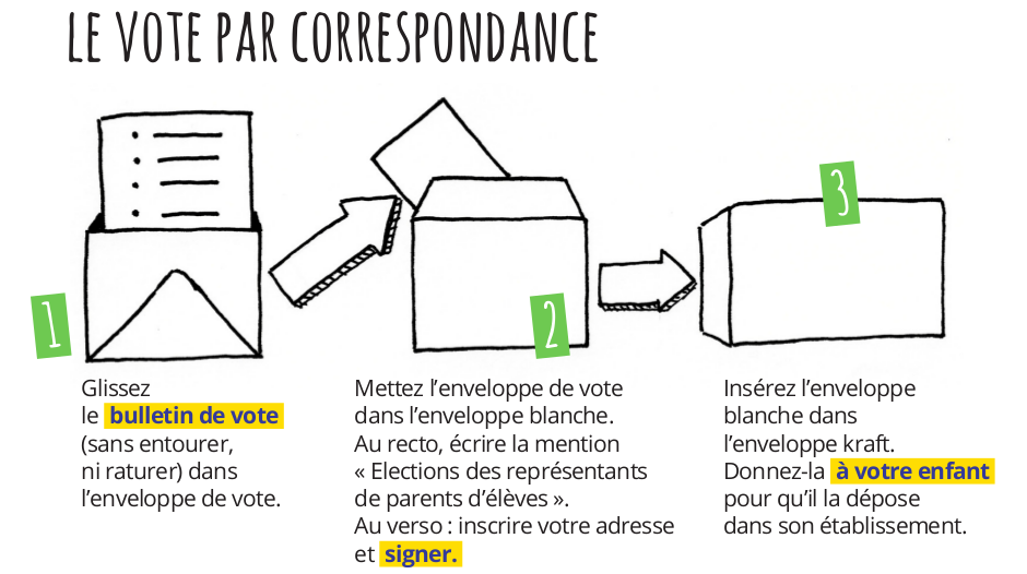 Elections 2021 - Vendredi 08 Octobre