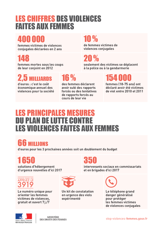 Journée contre la violence faîtes aux femmes