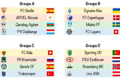 Foot- Ligue Europa - Tirage accessible pour Saint-Etienne, plus difficile pour Rennes