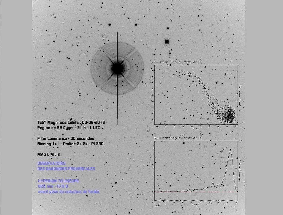 Album - T820-CCD