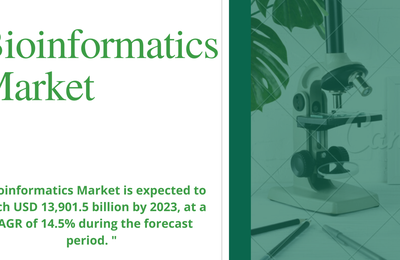 Bioinformatics Market | Growing Demand for Nucleic Acid and Protein Sequencing