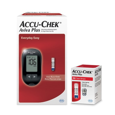 Buy the Right Blood Glucose Monitor Kits as per Your Needs