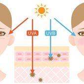 Pourquoi faut-il protéger sa peau du soleil et quelle protection pour quel type de peau ? - Une Merveilleuse Blonde