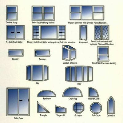 How to choose the most appropriate windows for your house in Burlington