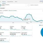 #Startup : L'essentiel de Google Analytics