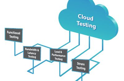 Cloud Testing: Challenges and Considerations for Testers