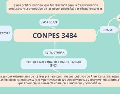 Actividad No 2 CONPES 3484 - 3527