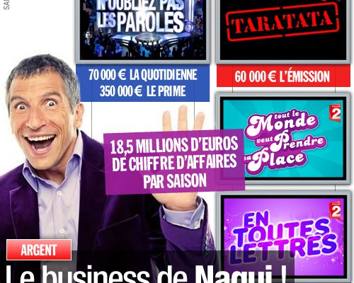 Le business de Nagui !