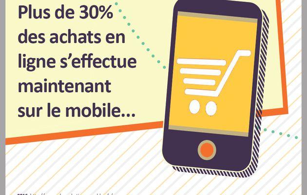 Mobile : Le Smartphone, nouveau canal de consommation en France