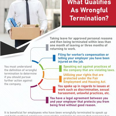 What Qualifies As Wrongful Termination?