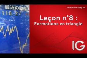 Apprendre la bourse : Formations en triangle