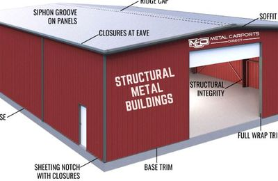 What are the advantages of structural metal buildings kits?