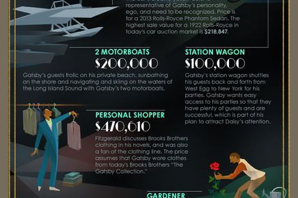 RT @mashable: Want to live like the Great Gatsby?...