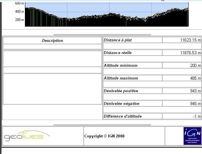 PORT VIEILLEVIE 3/5/2010 12Kms - Temps: Couvert - Quelques gouttes de pluie - Frais