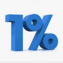 """«Plan de relance : """"1 % pour ceux qui nourrissent la France""""» de Jean-Paul Pelras, dans l'Agri"""