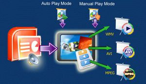 How to convert PowerPoint to AVI video