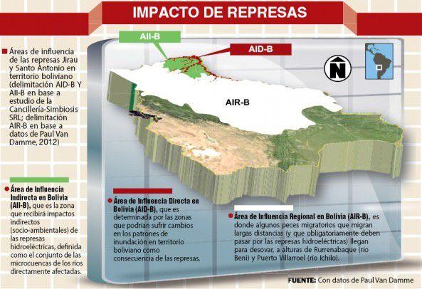 PESE A IMPACTOS BRASIL Y BOLIVIA NEGOCIAN NUEVA REPRESA BINACIONAL DE U$S 5.000