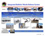 "Missile Defense ""National Team"" Awarded C2BMC Contract"