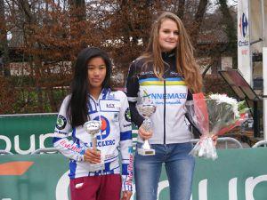 Cyclo-cross de Chatillon sur chalaronne le 22 décembre 2014