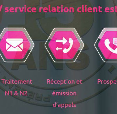 Relation client : quelle prestation externaliser ?
