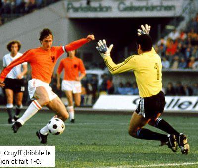 Coupe du Monde 1974 en Allemagne de l'ouest, Groupe A: Pays-Bas - Argentine