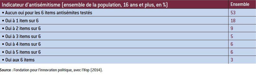 ANTISÉMITISME : L'AF-FRONT DE GAUCHE