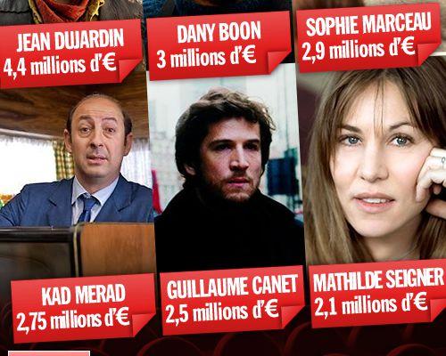 Les acteurs français les mieux payés en 2009 !